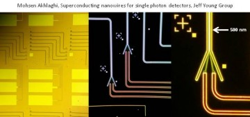 Nanowire single photon detector